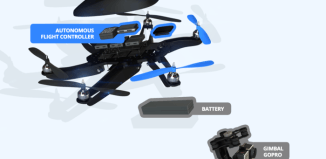 HEXO Plus 101 What We Know About New Autonomous Aerial Camera Drone